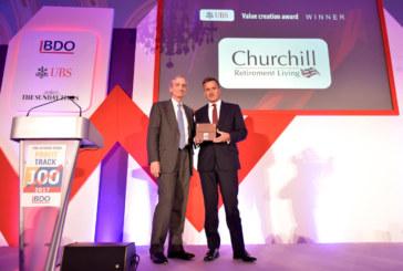Value creation award for Churchill