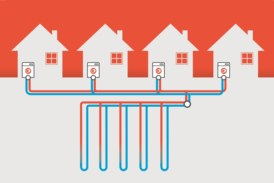 Heating | The 'district heating' option
