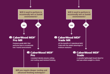 Norbord introduces guide to CaberWood MDF
