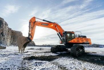 Excavators | Doosan